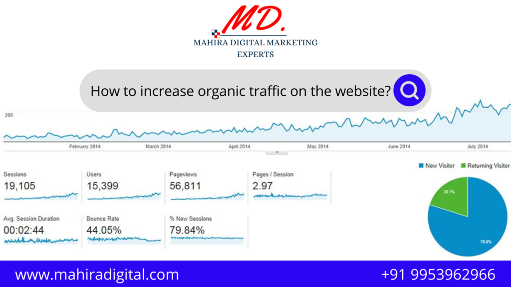 How to increase organic traffic on the website?